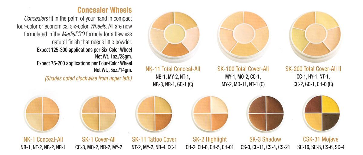 Ben Nye - Concealer Wheels